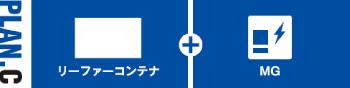 リーファーコンテナ・MG(発電機)2点セット